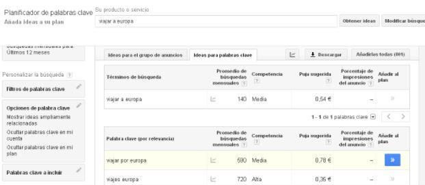 ver el cpc con google adwords